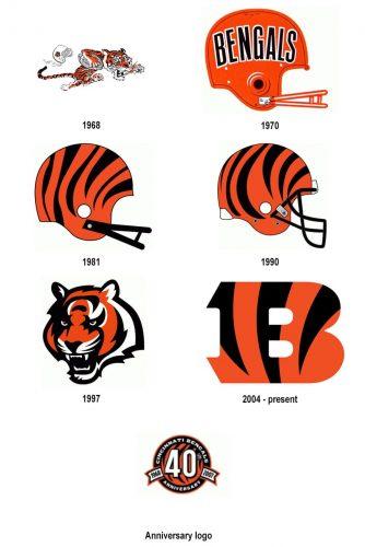Cincinnati Bengals logo history