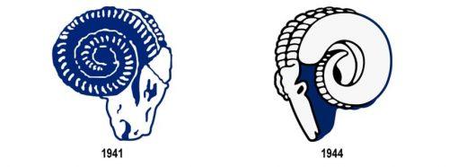 Cleveland Rams logo history