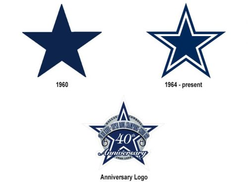 Dallas Cowboys logo history