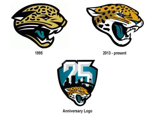 Jacksonville Jaguars logo history