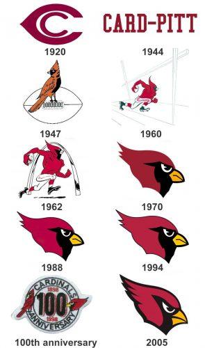 Arizona Cardinals Logo History
