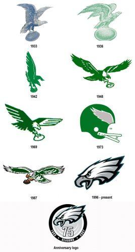 Philadelphia Eagles logo history