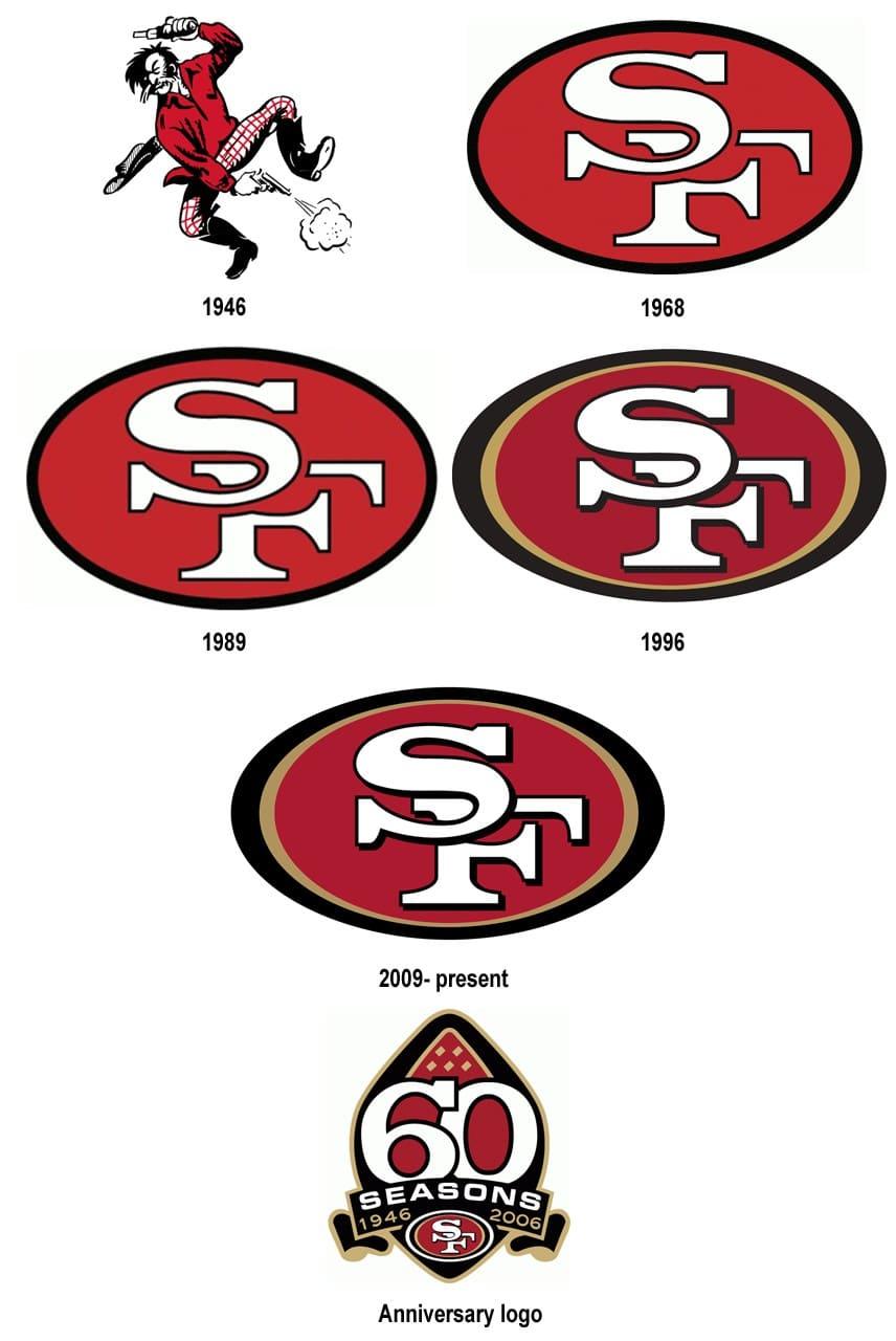 San Francisco 49ers Logo And History Symbol Helmets Uniform Nfl Teams Logo Ang History