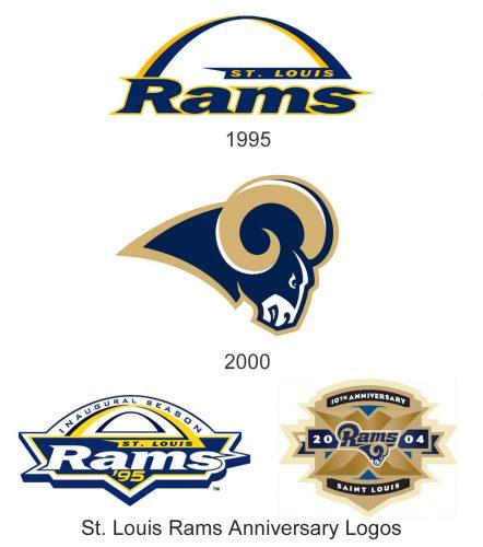 St. Louis Rams logo history
