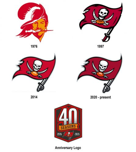 Tampa Bay Buccaneers logo history