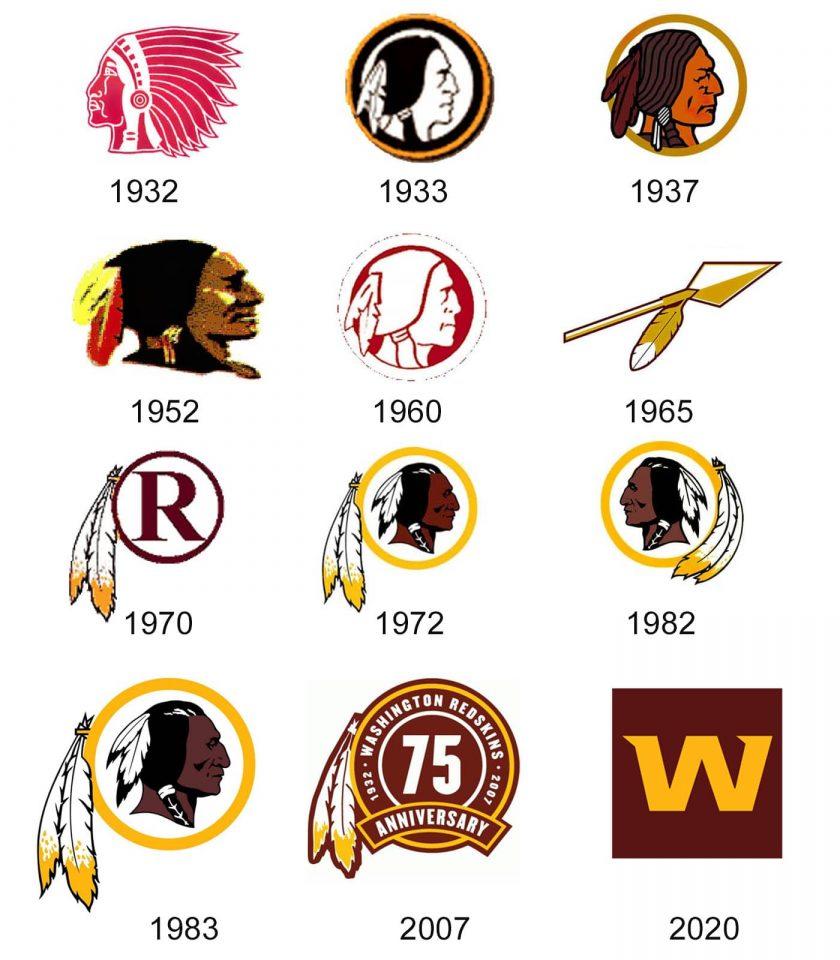 Washington Redskins logo history and evolution