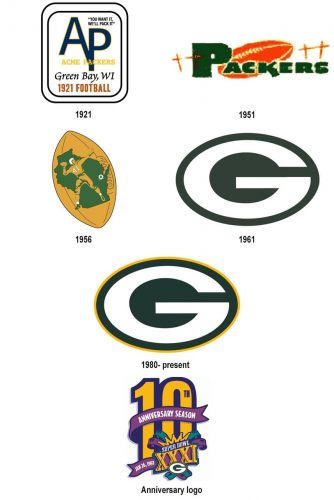 Green-Bay Packers logo history