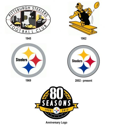 Pittsburgh Steelers logo history