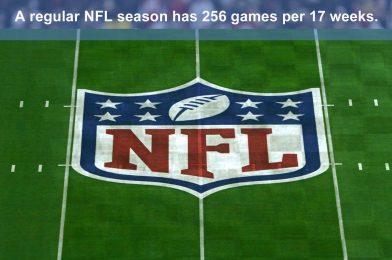 NFL Logo History